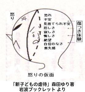 怒りの仮面(しつけと体罰~体罰に代わる効果的な関わり方~)森田ゆり